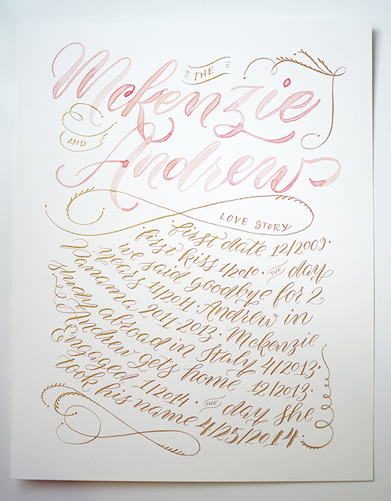 istilllovecalligraphy-melissaesplin-calligraphy-mckenzie-andrew-love-timeline-1